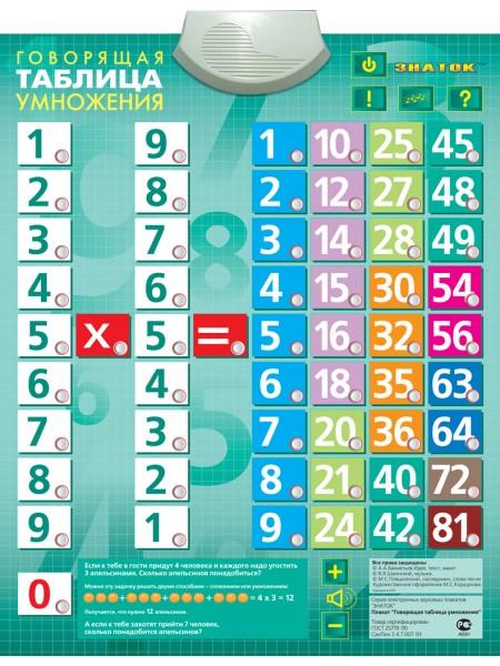 Таблица умножения Звуковой плакат ЗНАТОК